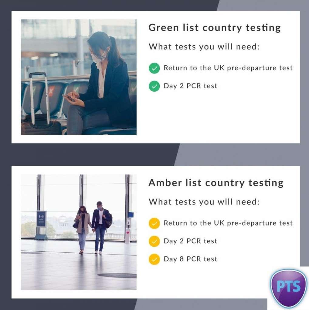 pcr-test-advice