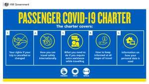 covid-19-passenger-charter